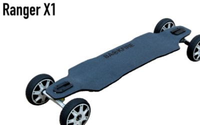 Backfire Boards Ranger X1